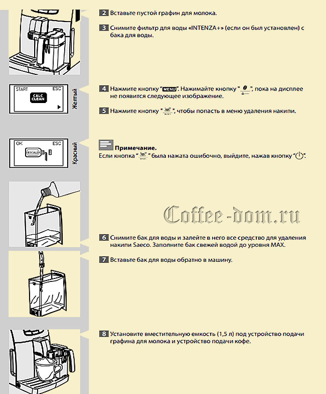 Кофемашина Saeco Инструкция По Применению Видео