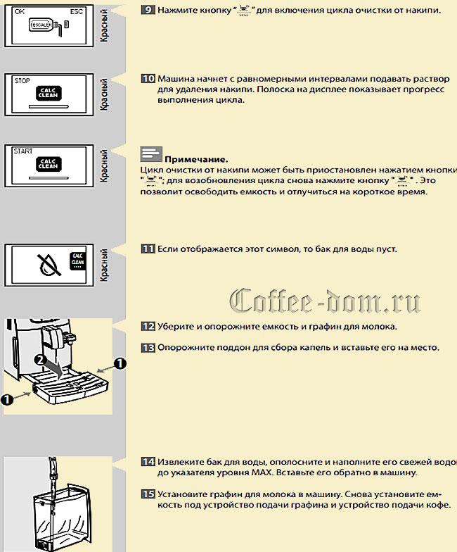 чистка-накипи-в-кофемашине-saeco